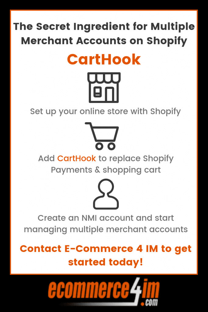 EC4IM CartHook how to use NMI and Shopify Infographic